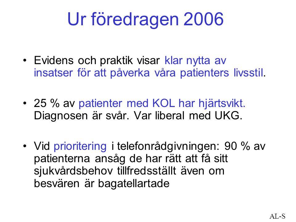 Ur föredragen 2006 Evidens och praktik visar klar nytta av insatser för att påverka våra patienters livsstil. 25 % av patienter med KOL har hjärtsvikt