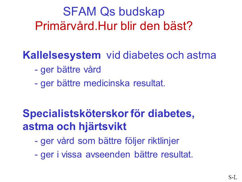 SFAM Qs budskap Primärvård.Hur blir den bäst? Kallelsesystem vid diabetes och astma - ger bättre vård - ger bättre medicinska resultat. Specialistsköt