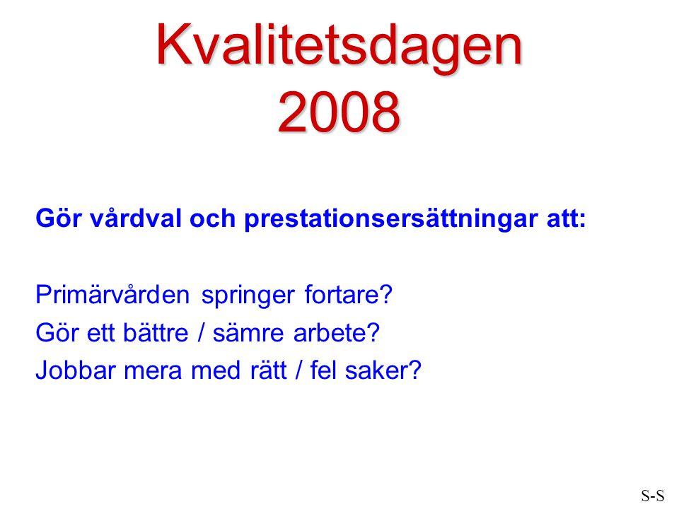 Kvalitetsdagen 2008 Gör vårdval och prestationsersättningar att: Primärvården springer fortare? Gör ett bättre / sämre arbete? Jobbar mera med rätt /