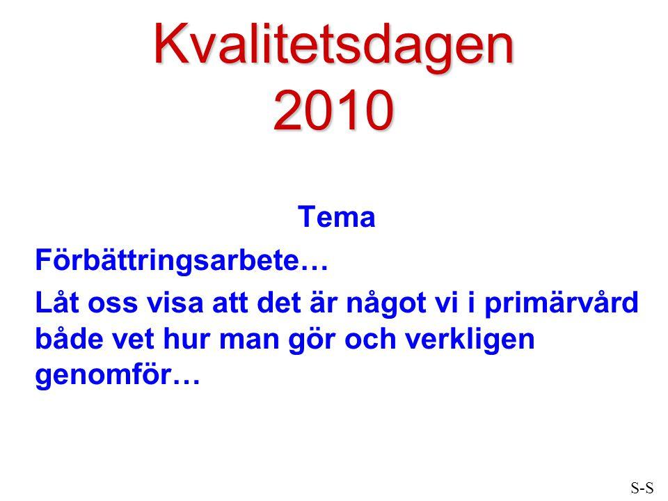 Kvalitetsdagen 2010 Tema Förbättringsarbete… Låt oss visa att det är något vi i primärvård både vet hur man gör och verkligen genomför… S-S