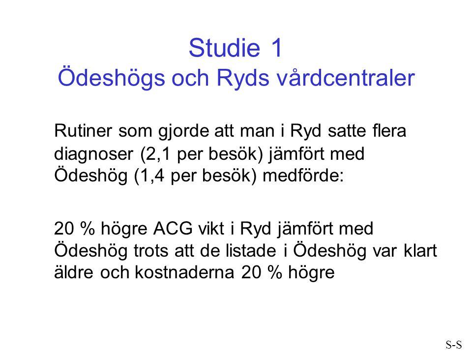Studie 1 Ödeshögs och Ryds vårdcentraler Rutiner som gjorde att man i Ryd satte flera diagnoser (2,1 per besök) jämfört med Ödeshög (1,4 per besök) me