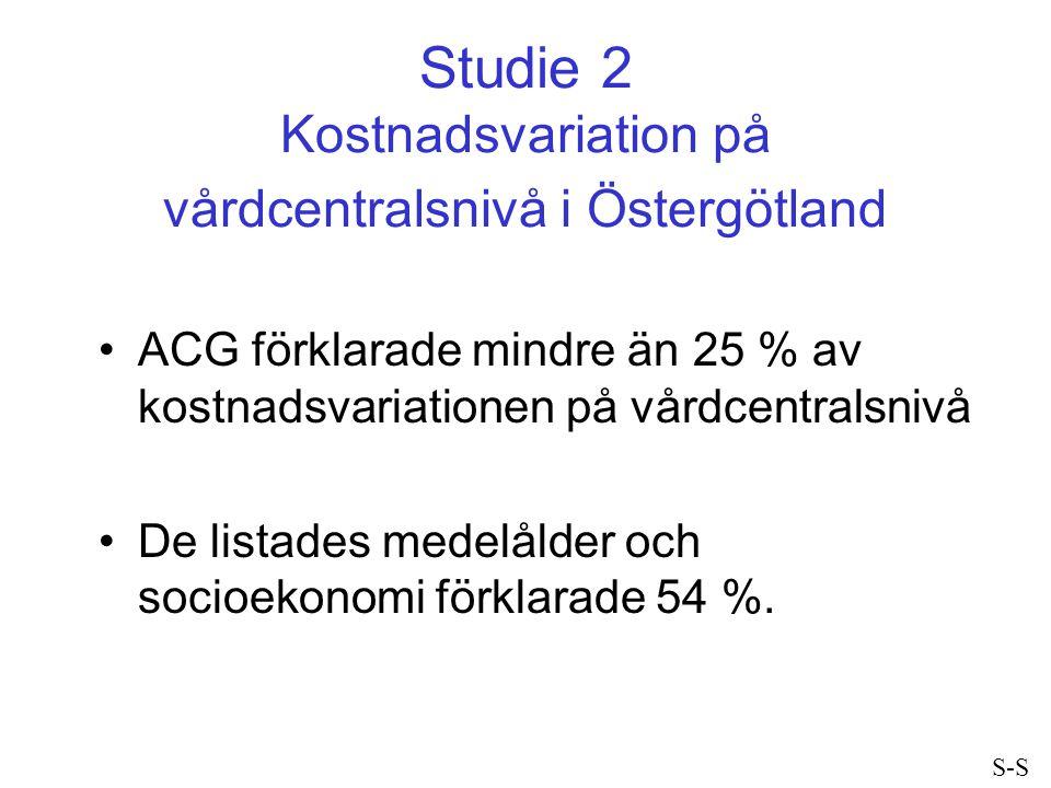 Studie 2 Kostnadsvariation på vårdcentralsnivå i Östergötland ACG förklarade mindre än 25 % av kostnadsvariationen på vårdcentralsnivå De listades med