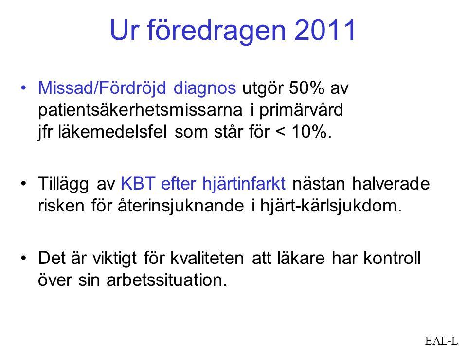 Ur föredragen 2011 Missad/Fördröjd diagnos utgör 50% av patientsäkerhetsmissarna i primärvård jfr läkemedelsfel som står för < 10%. Tillägg av KBT eft