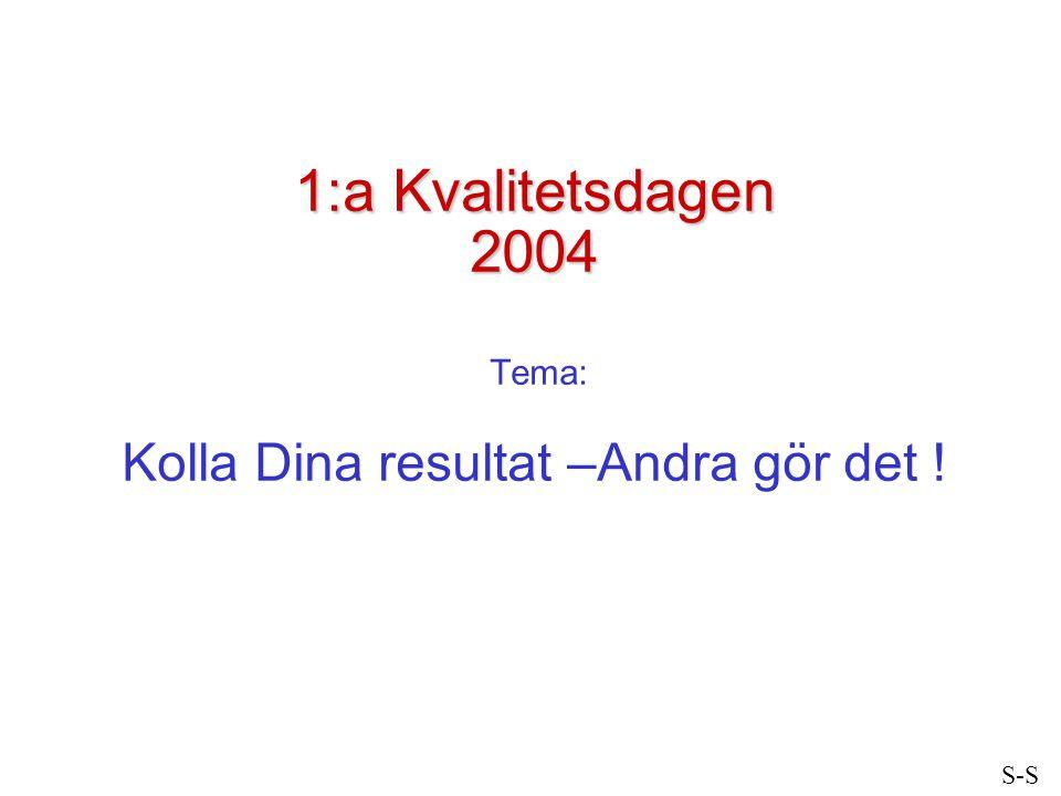 1:a Kvalitetsdagen 2004 1:a Kvalitetsdagen 2004 Tema: Kolla Dina resultat –Andra gör det ! S-S