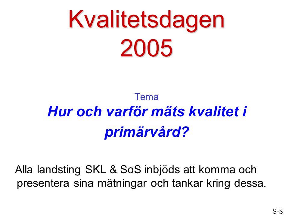 Kvalitetsdagen 2005 Kvalitetsdagen 2005 Tema Hur och varför mäts kvalitet i primärvård? Alla landsting SKL & SoS inbjöds att komma och presentera sina
