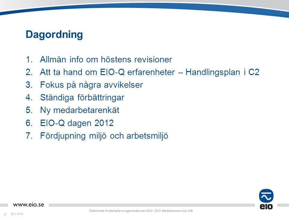 22 Dagordning 1.Allmän info om höstens revisioner 2.Att ta hand om EIO-Q erfarenheter – Handlingsplan i C2 3.Fokus på några avvikelser 4.Ständiga förb