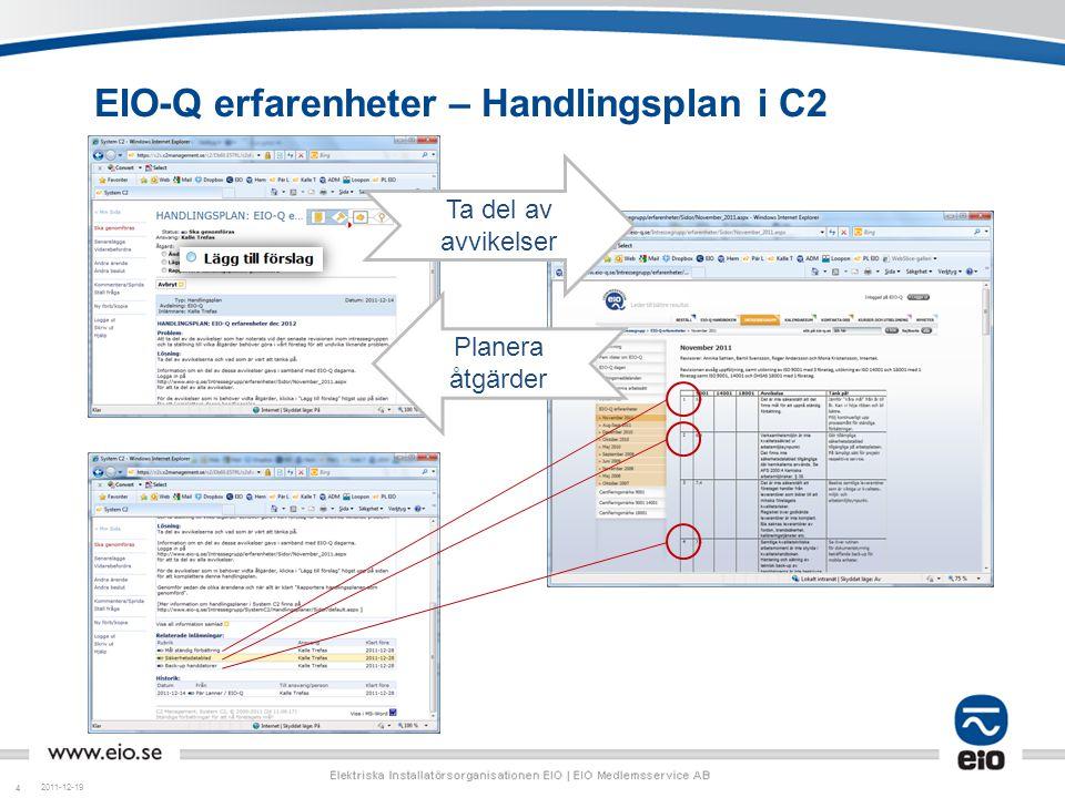 44 EIO-Q erfarenheter – Handlingsplan i C2 2011-12-19 Ta del av avvikelser Planera åtgärder