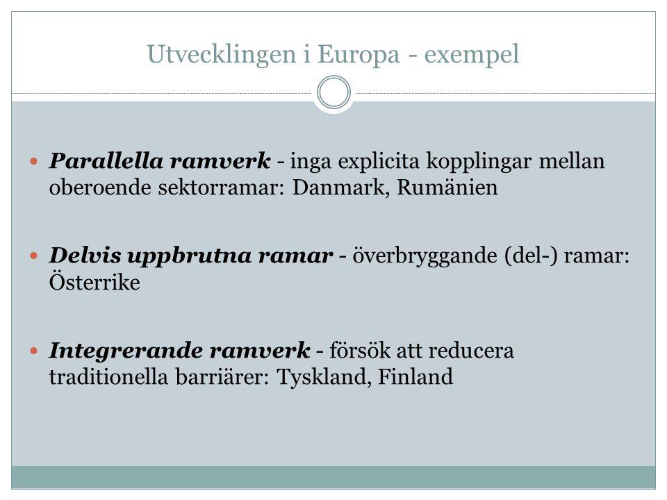 Utvecklingen i Europa - exempel Parallella ramverk - inga explicita kopplingar mellan oberoende sektorramar: Danmark, Rumänien Delvis uppbrutna ramar - överbryggande (del-) ramar: Österrike Integrerande ramverk - försök att reducera traditionella barriärer: Tyskland, Finland