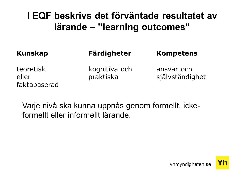 yhmyndigheten.se I EQF beskrivs det förväntade resultatet av lärande – learning outcomes Kompetens ansvar och självständighet Kunskap teoretisk eller faktabaserad Färdigheter kognitiva och praktiska Varje nivå ska kunna uppnås genom formellt, icke- formellt eller informellt lärande.