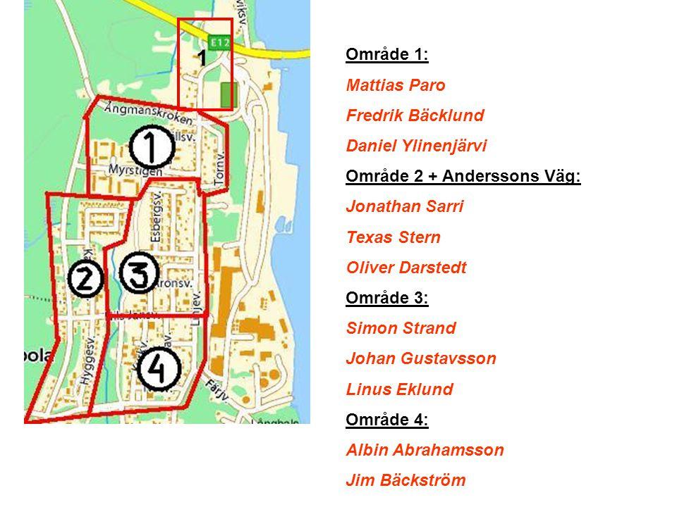 Område 5+6: William Edlund Calle Lindberg Elof Lundgren Område 7+8: Filip Bernhardtson Johan Arnqvist Adam Wänström Sommarstugeområden: Noel Svensson Wennström William Sjöberg 5