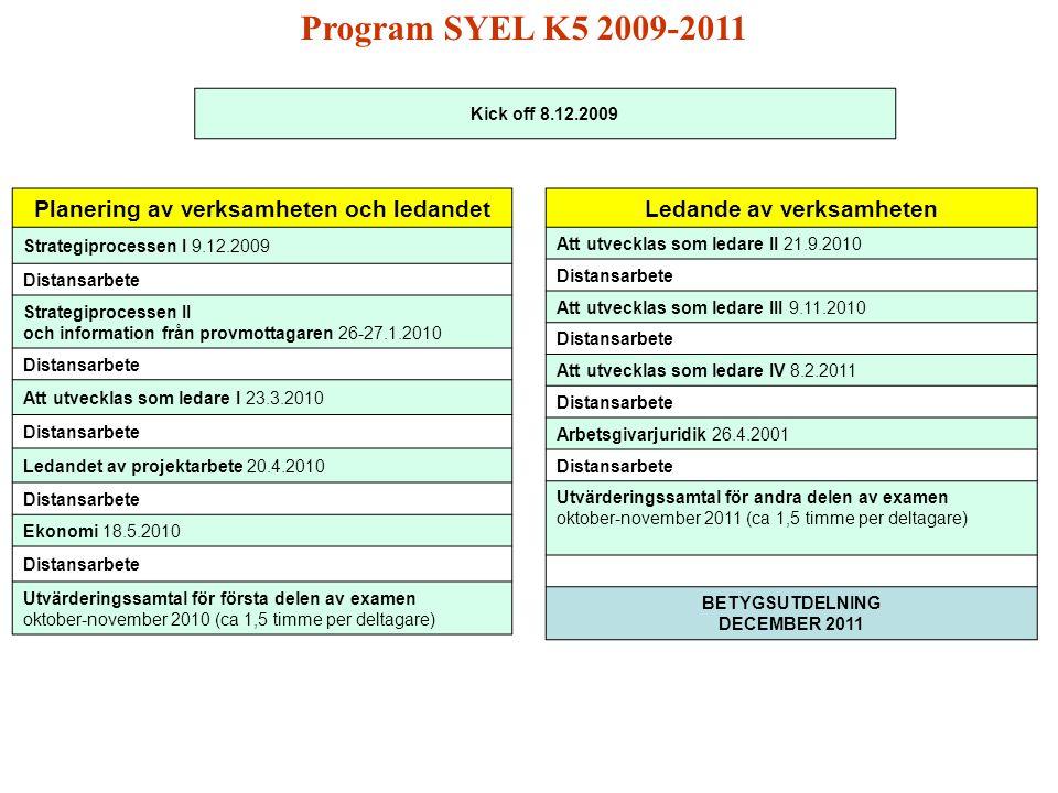 Planering av verksamheten och ledandet Strategiprocessen I 9.12.2009 Distansarbete Strategiprocessen II och information från provmottagaren 26-27.1.20