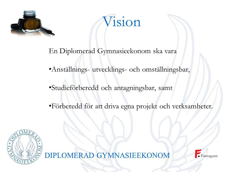 DIPLOMERAD GYMNASIEEKONOM 115 certifierade skolor 6000 diplomerade studenter 700 lärare aktiva i arbetslag drygt 4000 elever satsar på att bli diplomerade 1500 företag medverkar i verklighetsbaserat lärande Resultat så här långt juni 2012