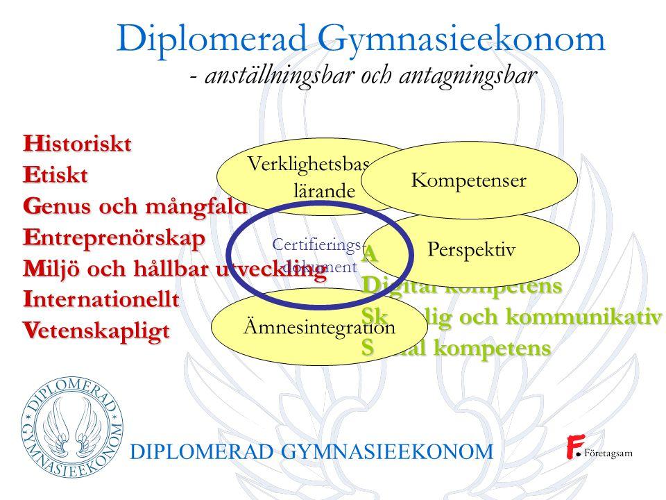 DIPLOMERAD GYMNASIEEKONOM Affärskompetens Digital kompetens Språklig och kommunikativ Social kompetens HistorisktEtiskt Genus och mångfald Entreprenör