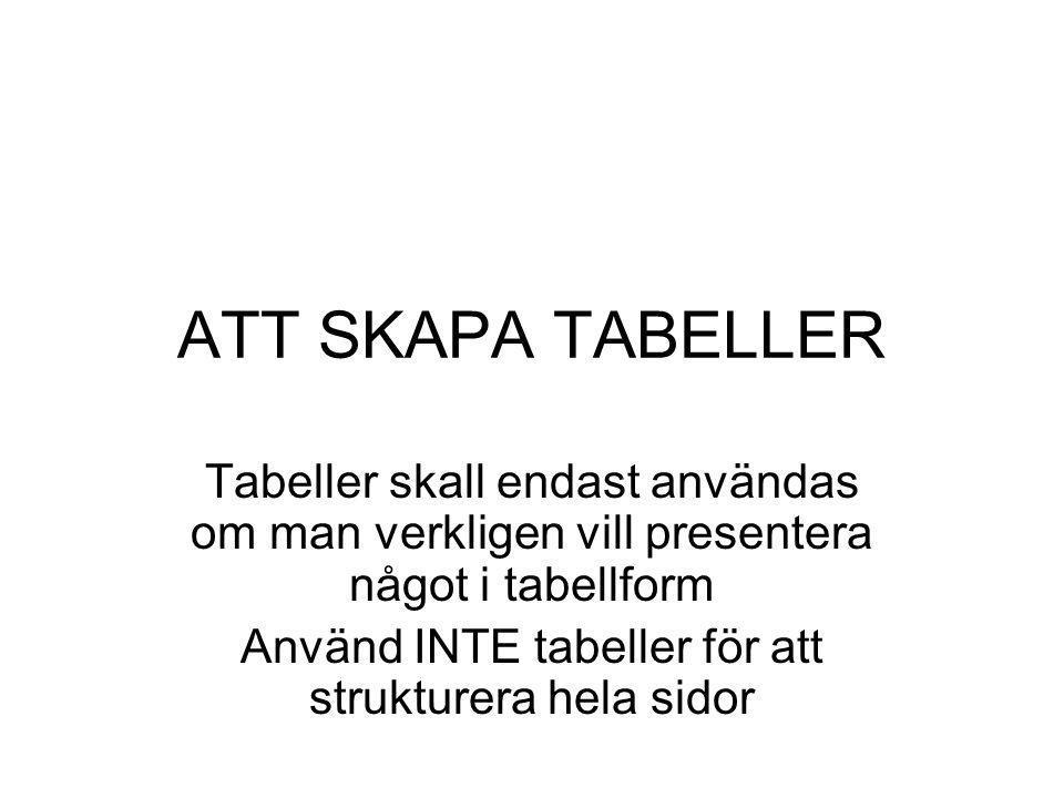 ATT SKAPA TABELLER Tabeller skall endast användas om man verkligen vill presentera något i tabellform Använd INTE tabeller för att strukturera hela si