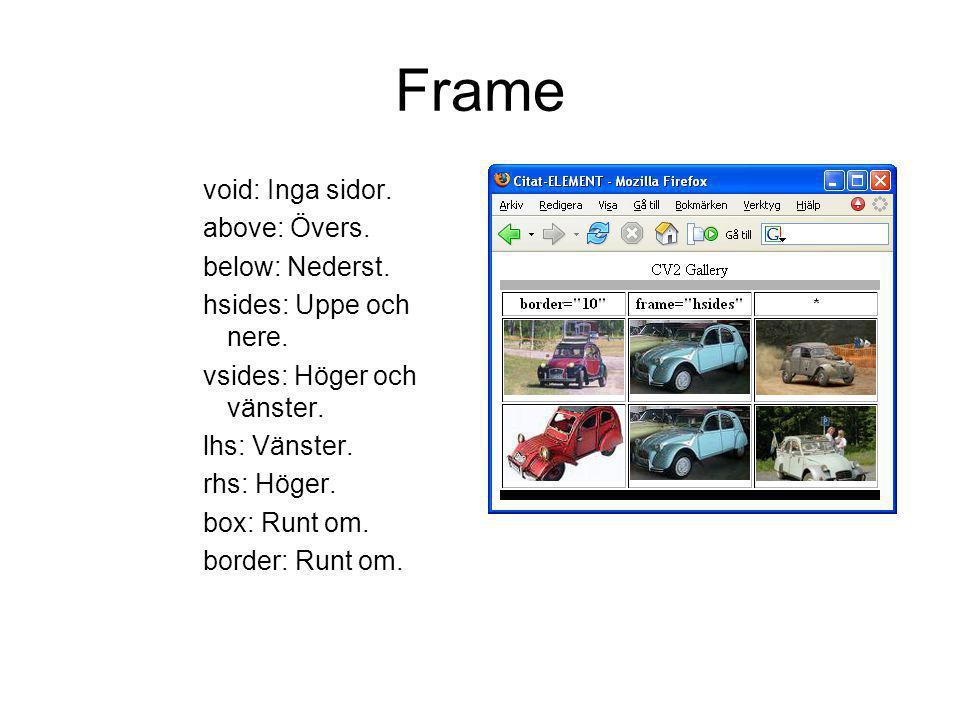 Frame void: Inga sidor. above: Övers. below: Nederst. hsides: Uppe och nere. vsides: Höger och vänster. lhs: Vänster. rhs: Höger. box: Runt om. border
