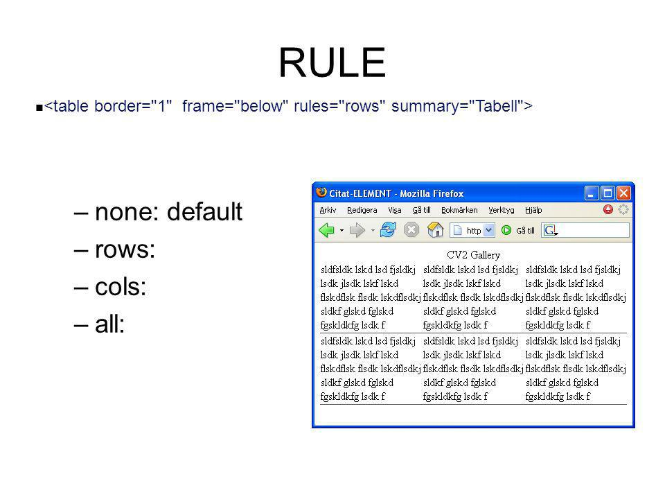 RULE –none: default –rows: –cols: –all: