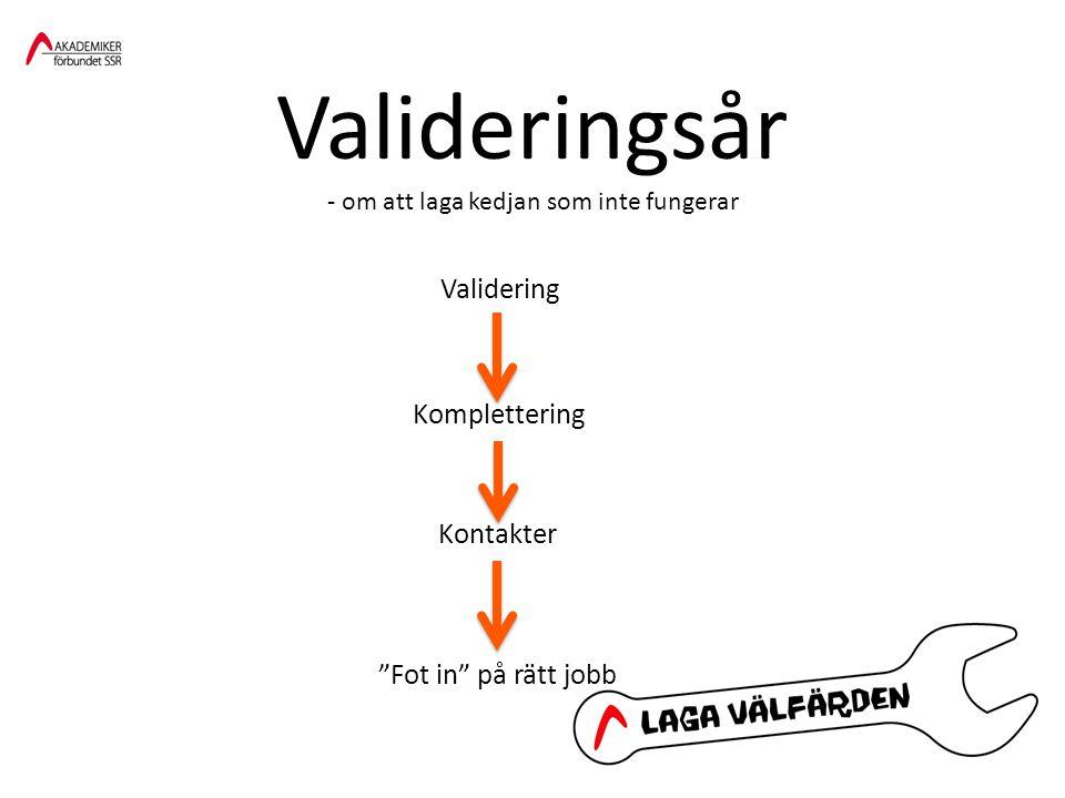 Valideringsår - om att laga kedjan som inte fungerar Komplettering Kontakter Fot in på rätt jobb Validering