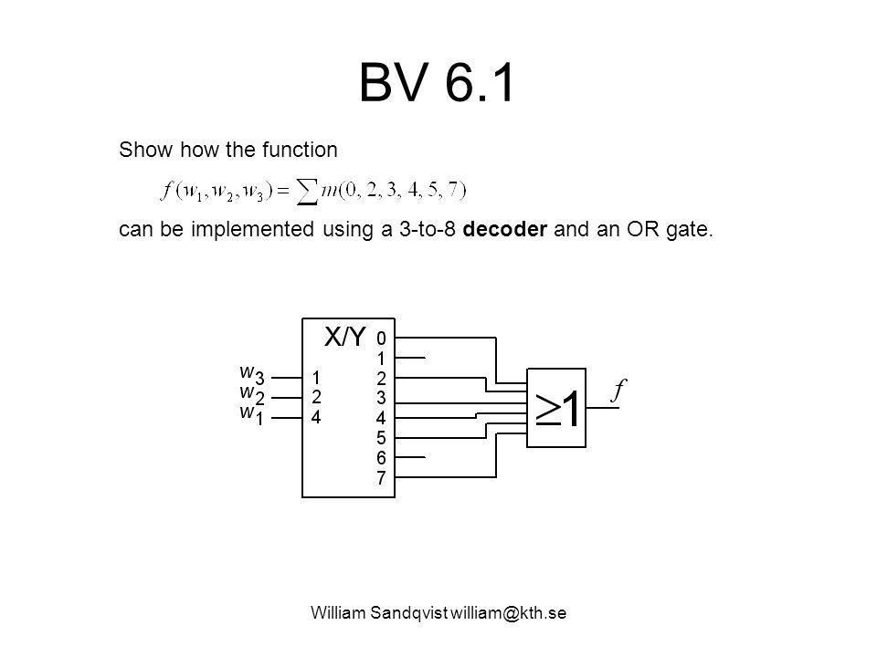 William Sandqvist william@kth.se BV 2.51a Kommentarer börjar med –- Om man vill, kan man rita förtydligande ASCII-grafik inom kommentarraderna.