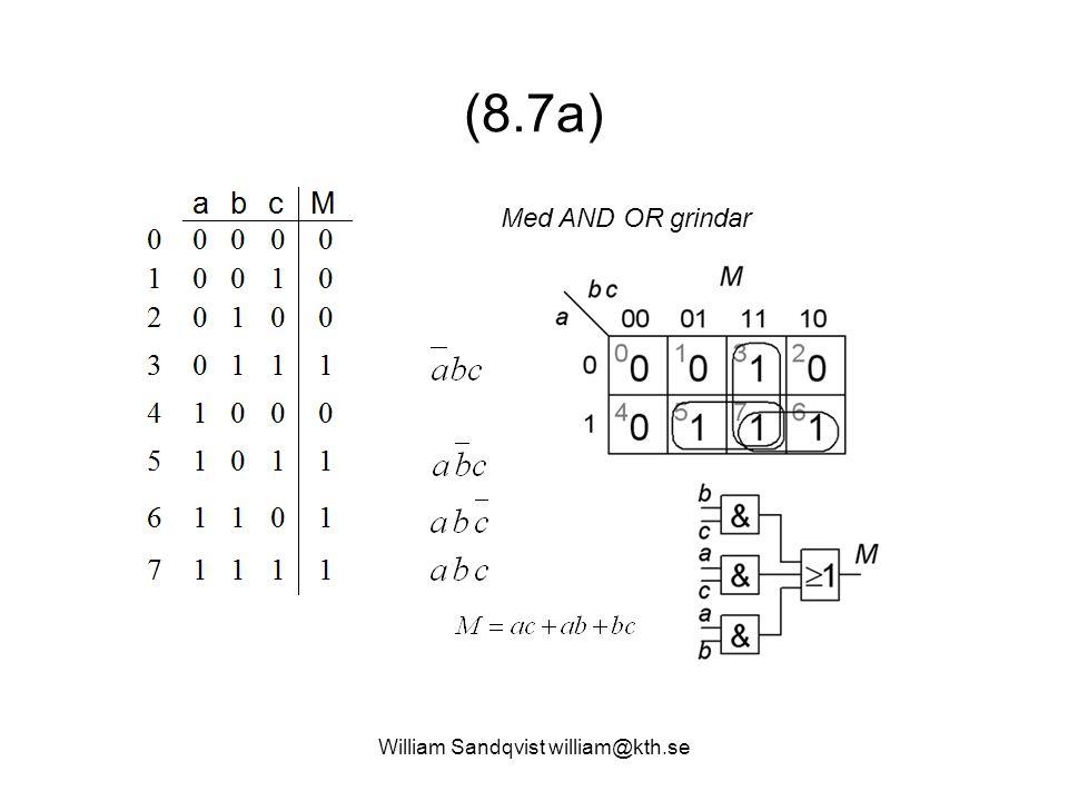 William Sandqvist william@kth.se 8.7b Med 8-to-1 mux …