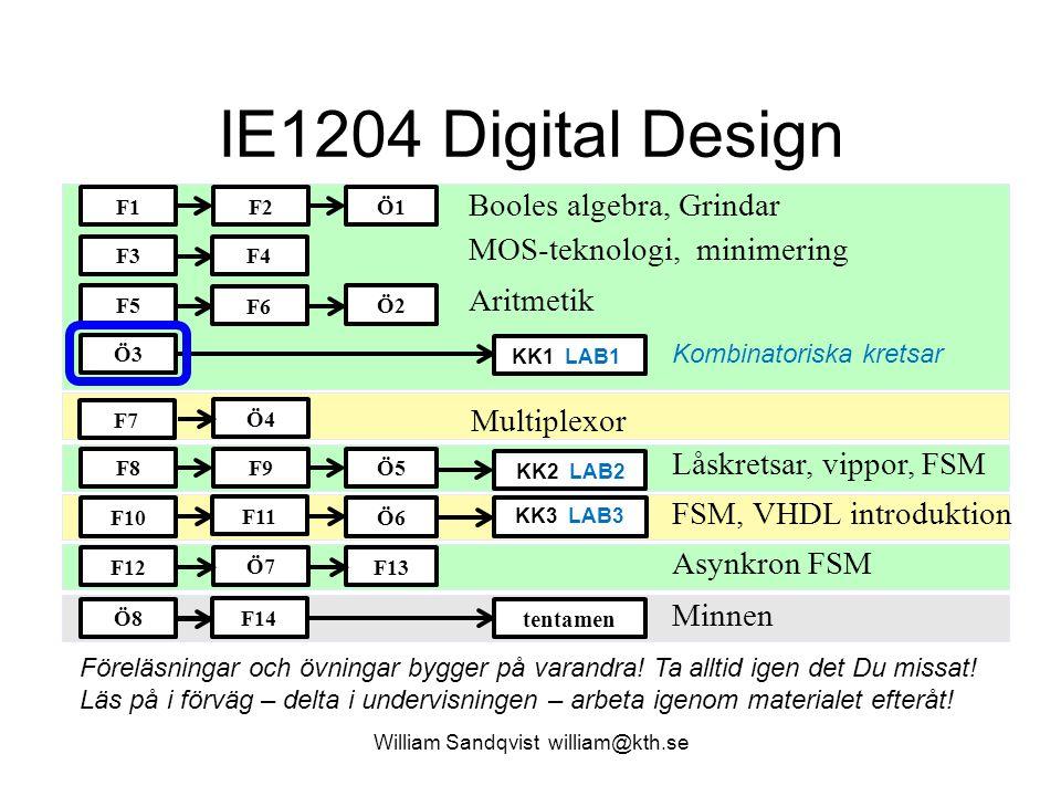 IE1204 Digital Design Aritmetik Låskretsar, vippor, FSM FSM, VHDL introduktion Asynkron FSM F1 F3 F5 Ö3 F8 F10 F12 Ö8 F2Ö1 Ö2 Ö6 F13 F9Ö5 tentamen Wil