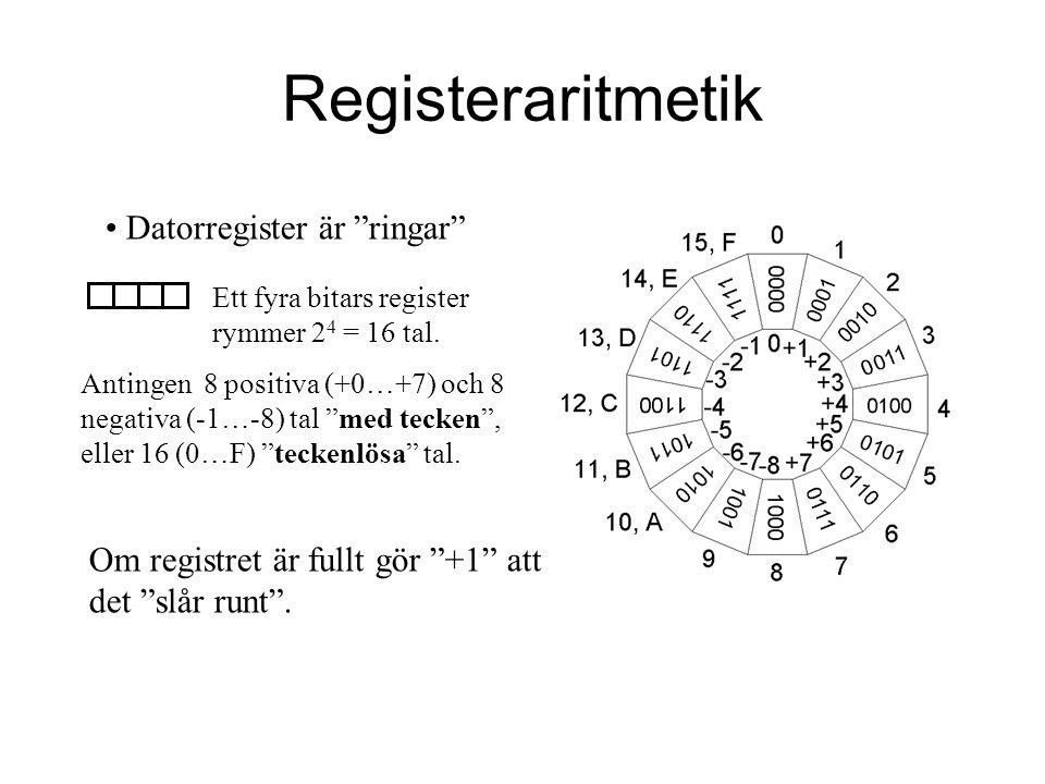 Registeraritmetik Antingen 8 positiva (+0…+7) och 8 negativa (-1…-8) tal med tecken , eller 16 (0…F) teckenlösa tal.