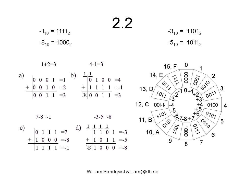 William Sandqvist william@kth.se 2.2 -1 10 = 1111 2 -8 10 = 1000 2 -3 10 = 1101 2 -5 10 = 1011 2