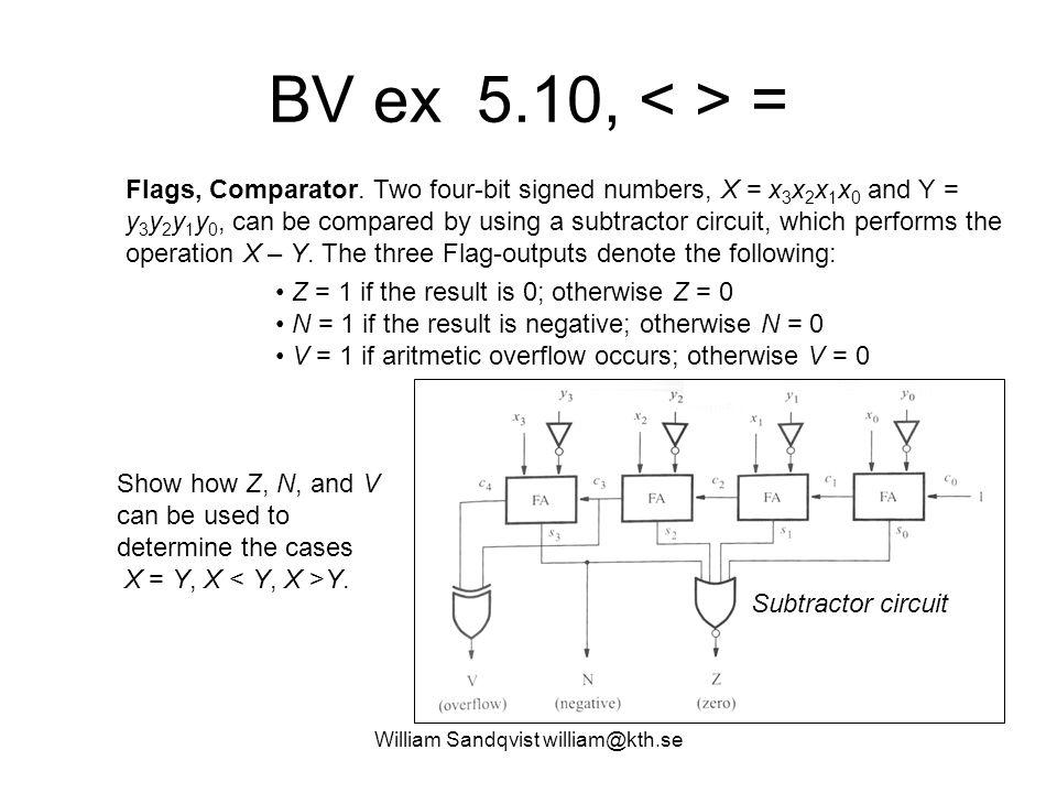 William Sandqvist william@kth.se BV ex 5.10, = Flags, Comparator.