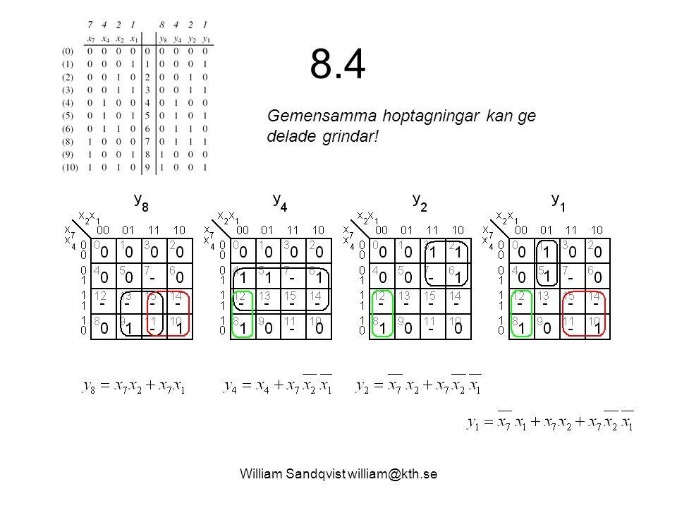 William Sandqvist william@kth.se 8.4 Gemensamma hoptagningar kan ge delade grindar!