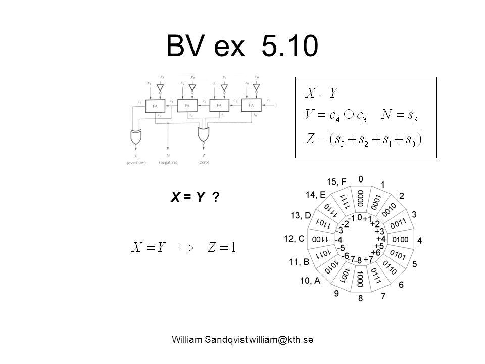William Sandqvist william@kth.se BV ex 5.10 X = Y ?