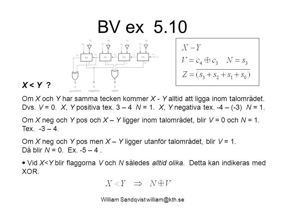 William Sandqvist william@kth.se BV ex 5.10 X < Y ? Om X och Y har samma tecken kommer X - Y alltid att ligga inom talområdet. Dvs. V = 0. X, Y positi
