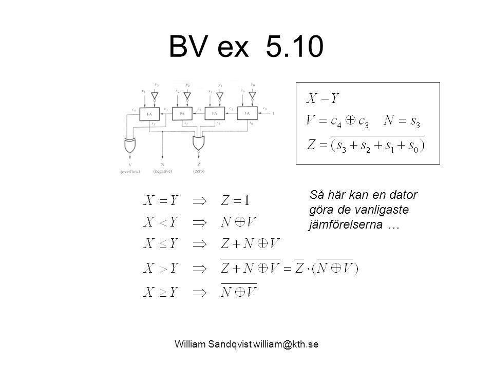 William Sandqvist william@kth.se BV ex 5.10 Så här kan en dator göra de vanligaste jämförelserna …