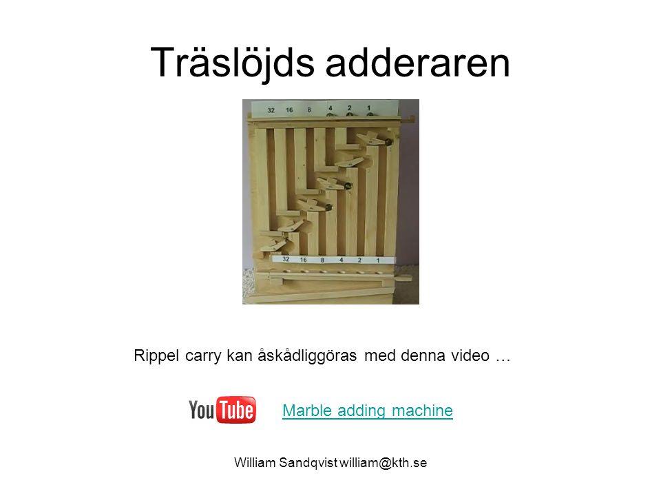 Träslöjds adderaren William Sandqvist william@kth.se Marble adding machine Rippel carry kan åskådliggöras med denna video …