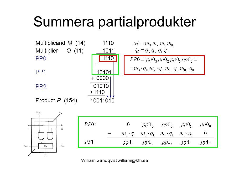 Summera partialprodukter William Sandqvist william@kth.se Multiplicand M (14)1110 1011Multiplier Q (11) 1110 10101 10011010 PP0 PP1 0000 01010 PP2 111