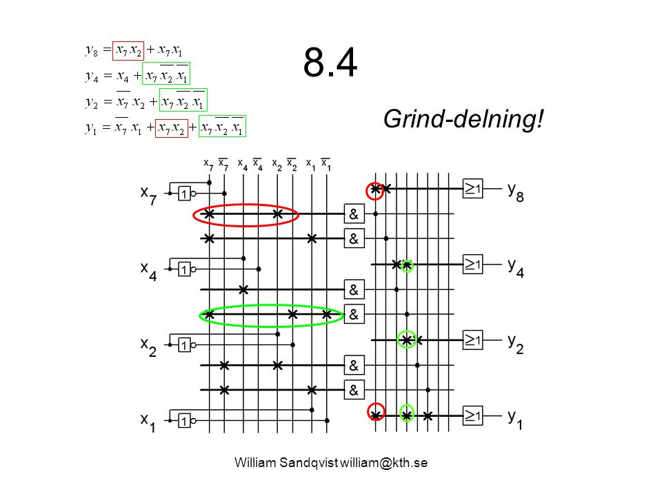 William Sandqvist william@kth.se 8.4 Grind-delning!