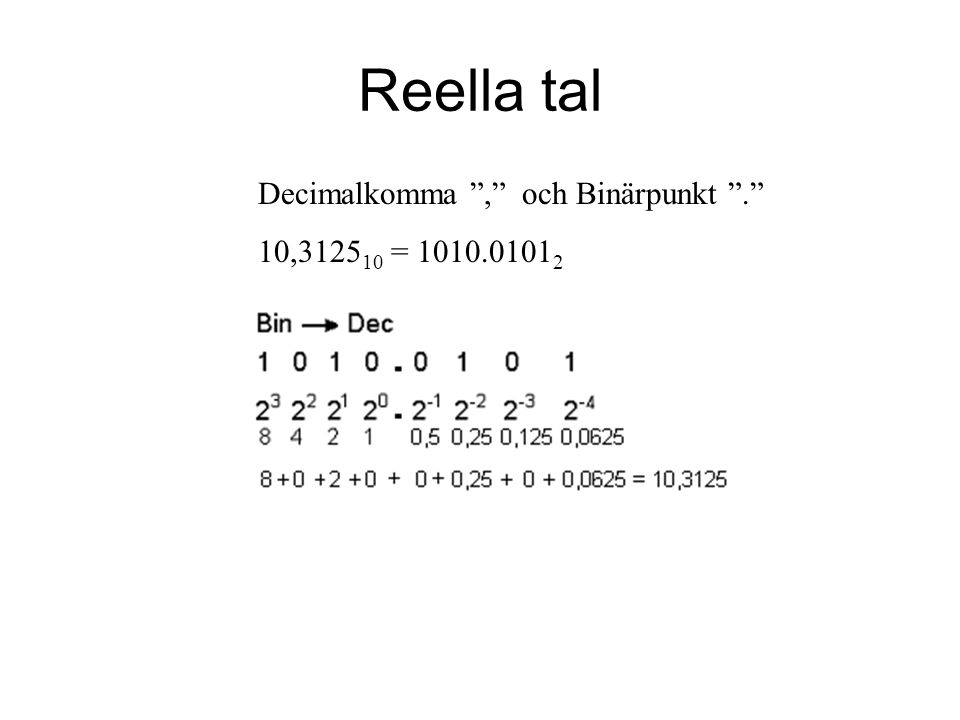 Reella tal Decimalkomma , och Binärpunkt . 10,3125 10 = 1010.0101 2