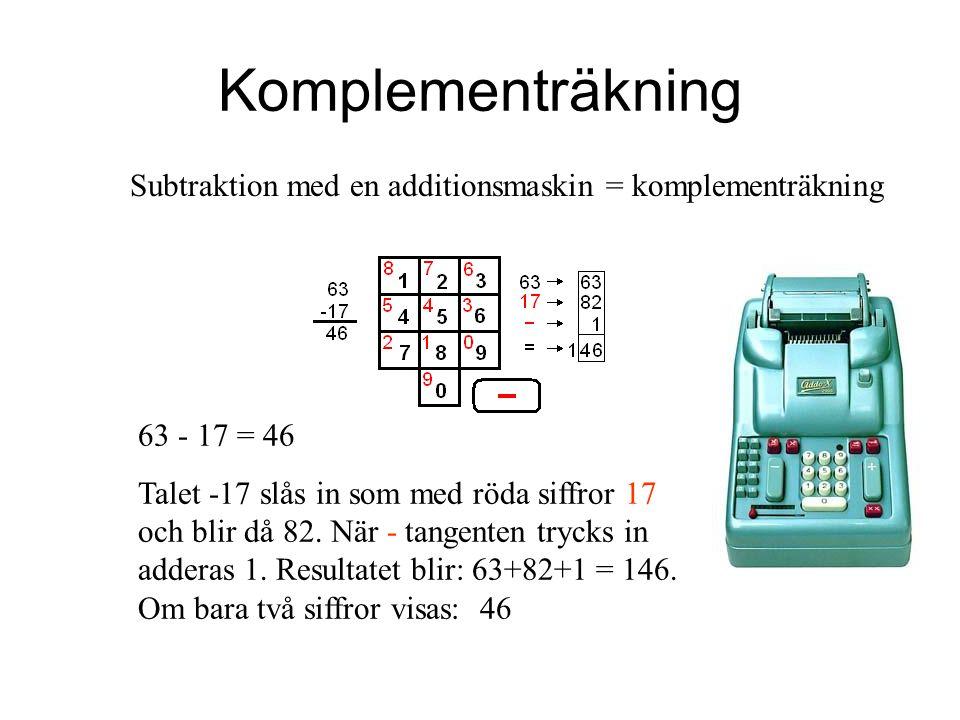 Komplementräkning Subtraktion med en additionsmaskin = komplementräkning 63 - 17 = 46 Talet -17 slås in som med röda siffror 17 och blir då 82.