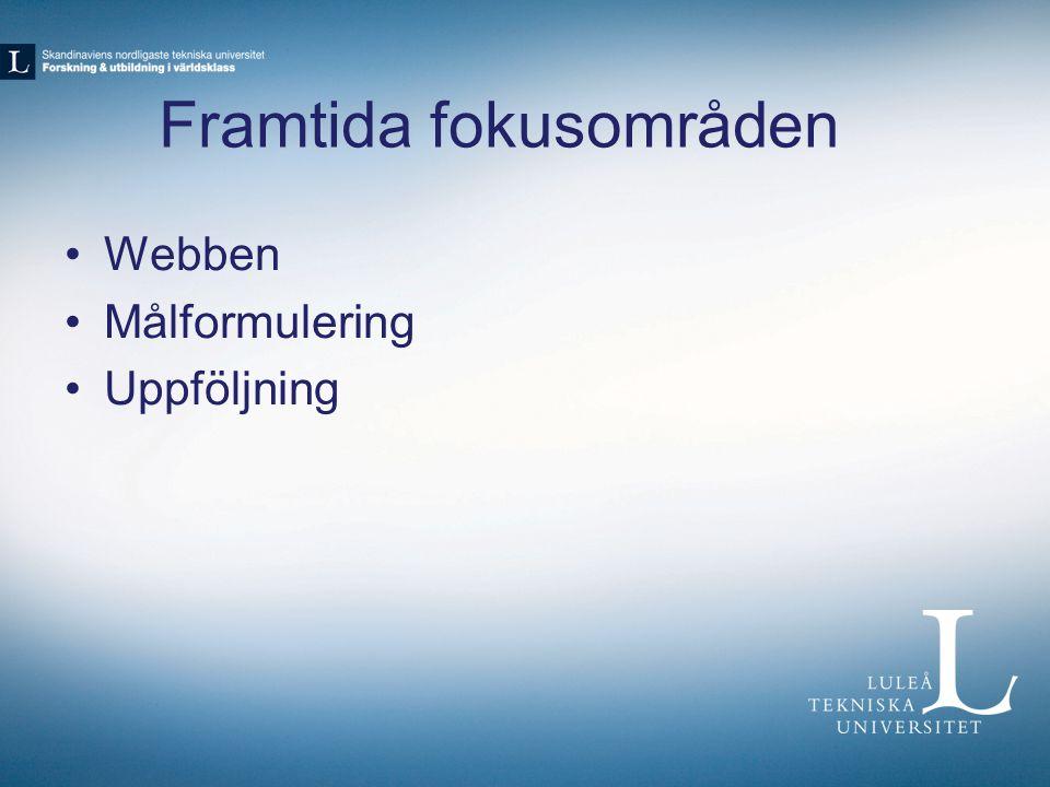 Framtida fokusområden Webben Målformulering Uppföljning