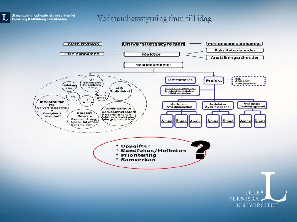 Två viktiga principer/värderingar som pekas ut i dagens standarder inom verksamhets- och kvalitetsledning, för framgångsrika verksamheter.