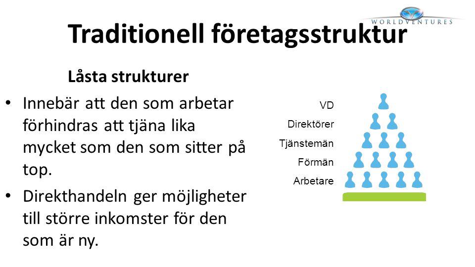 Traditionell företagsstruktur Låsta strukturer Innebär att den som arbetar förhindras att tjäna lika mycket som den som sitter på top. Direkthandeln g