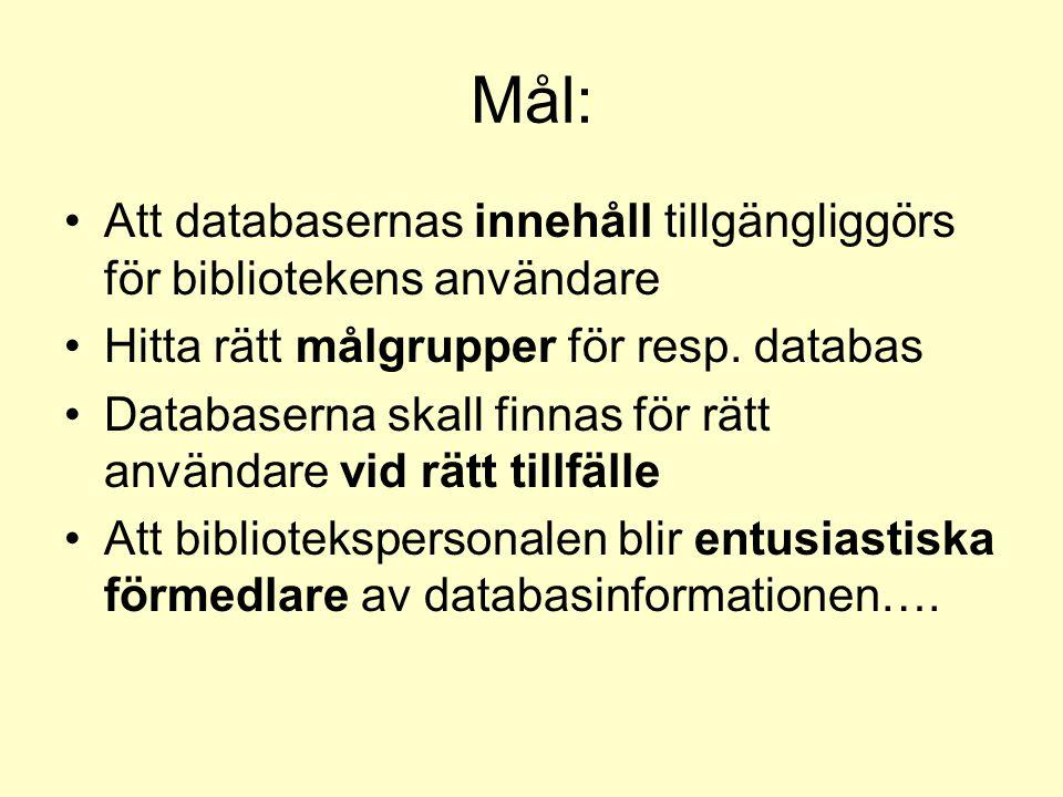 Mål: Att databasernas innehåll tillgängliggörs för bibliotekens användare Hitta rätt målgrupper för resp. databas Databaserna skall finnas för rätt an