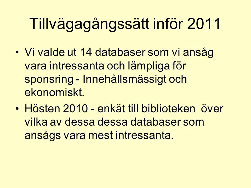 Tillvägagångssätt inför 2011 Vi valde ut 14 databaser som vi ansåg vara intressanta och lämpliga för sponsring - Innehållsmässigt och ekonomiskt. Höst
