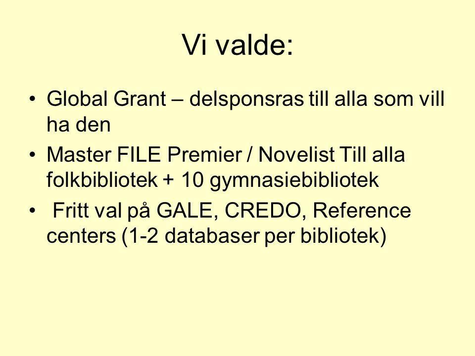 Vi valde: Global Grant – delsponsras till alla som vill ha den Master FILE Premier / Novelist Till alla folkbibliotek + 10 gymnasiebibliotek Fritt val