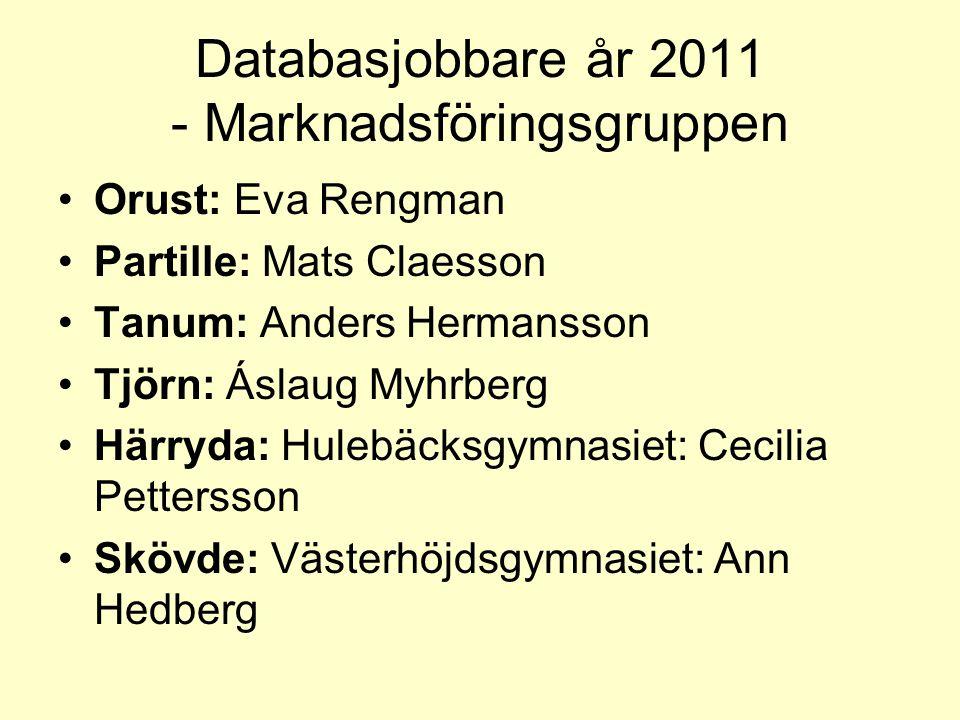 Databasjobbare år 2011 - Marknadsföringsgruppen Orust: Eva Rengman Partille: Mats Claesson Tanum: Anders Hermansson Tjörn: Áslaug Myhrberg Härryda: Hu