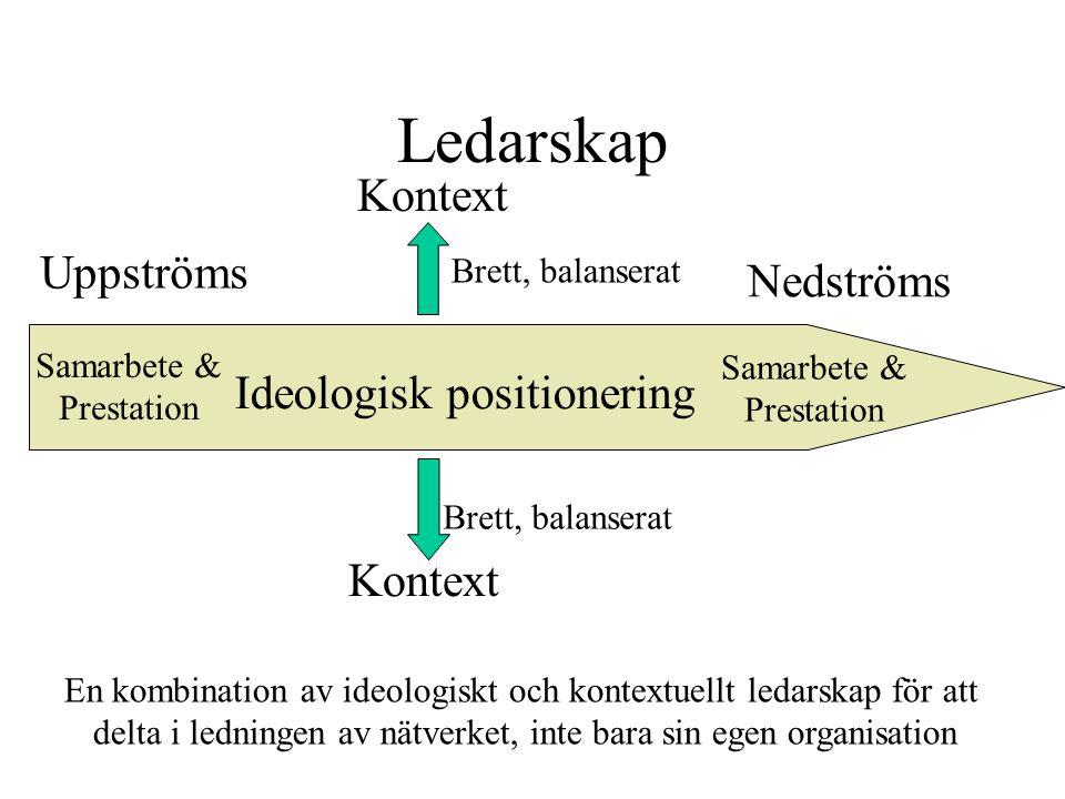 Samarbete & Prestation Nedströms Ledarskap Ideologisk positionering Brett, balanserat Kontext Samarbete & Prestation Uppströms En kombination av ideol