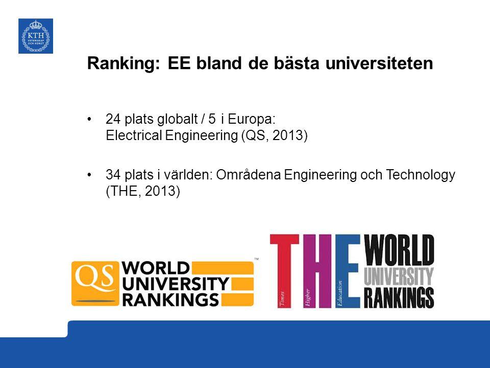 Ranking: EE bland de bästa universiteten 24 plats globalt / 5 i Europa: Electrical Engineering (QS, 2013) 34 plats i världen: Områdena Engineering och