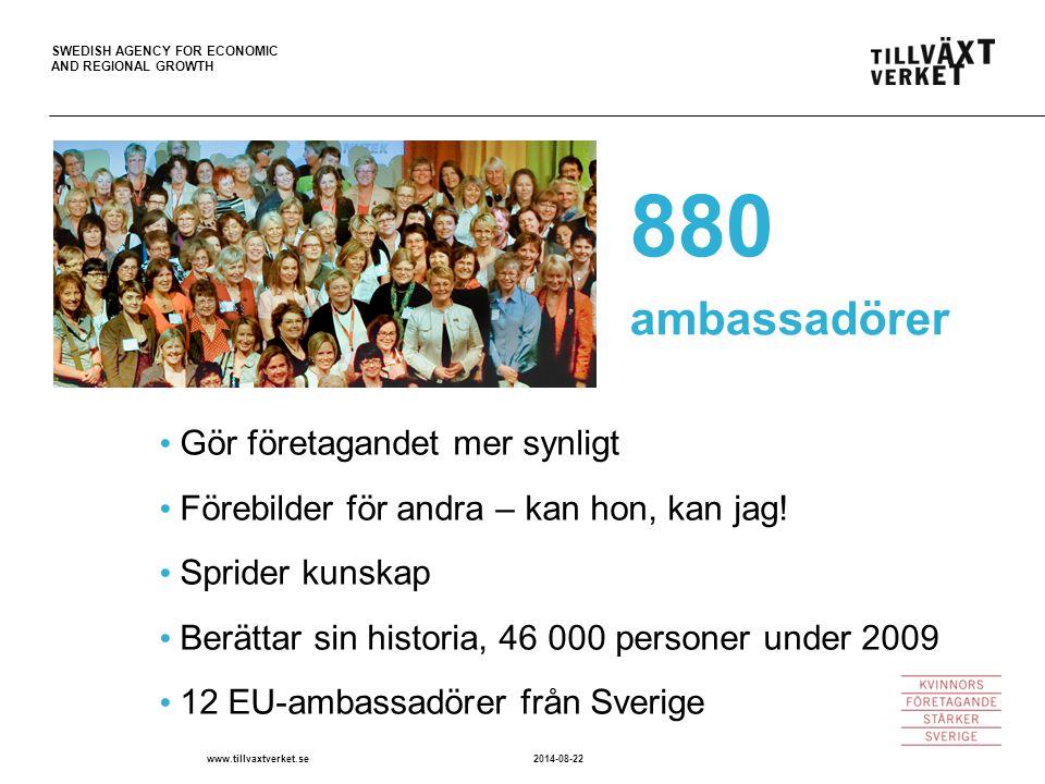 SWEDISH AGENCY FOR ECONOMIC AND REGIONAL GROWTH 2014-08-22www.tillvaxtverket.se 880 ambassadörer Gör företagandet mer synligt Förebilder för andra – k