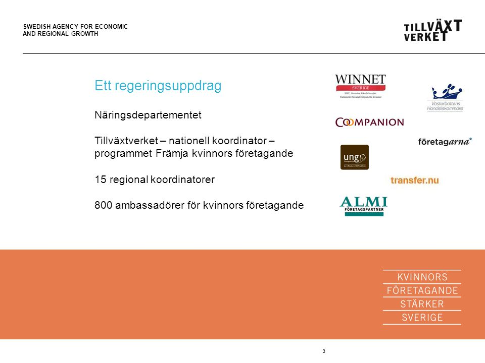 SWEDISH AGENCY FOR ECONOMIC AND REGIONAL GROWTH 3 Ett regeringsuppdrag Näringsdepartementet Tillväxtverket – nationell koordinator – programmet Främja kvinnors företagande 15 regional koordinatorer 800 ambassadörer för kvinnors företagande