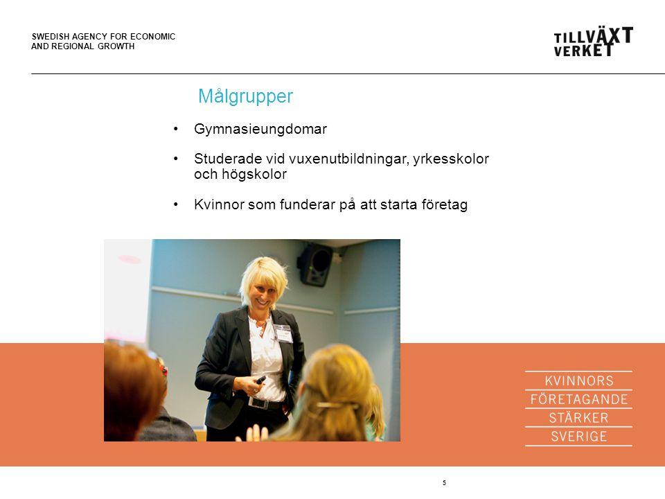 SWEDISH AGENCY FOR ECONOMIC AND REGIONAL GROWTH 5 Gymnasieungdomar Studerade vid vuxenutbildningar, yrkesskolor och högskolor Kvinnor som funderar på att starta företag Målgrupper