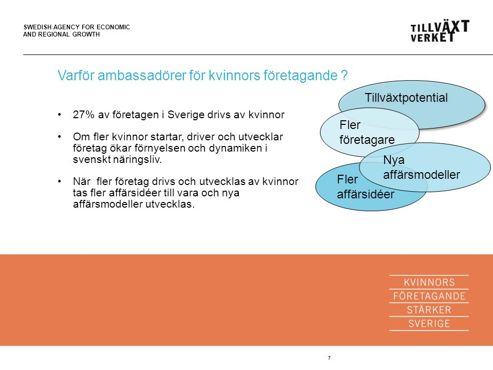 SWEDISH AGENCY FOR ECONOMIC AND REGIONAL GROWTH 8 AMBASSADÖRER FÖR KVINNORS FÖRETAGANDE