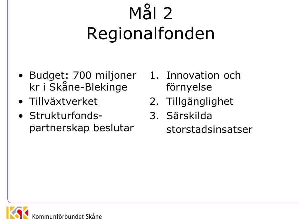 Mål 2 Regionalfonden Budget: 700 miljoner kr i Skåne-Blekinge Tillväxtverket Strukturfonds- partnerskap beslutar 1.Innovation och förnyelse 2.Tillgäng